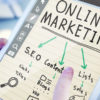 online marketing sign