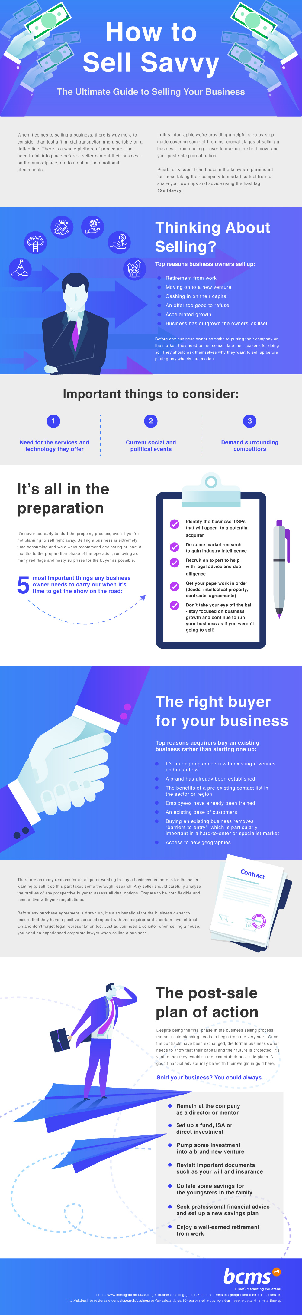 sell business infographic